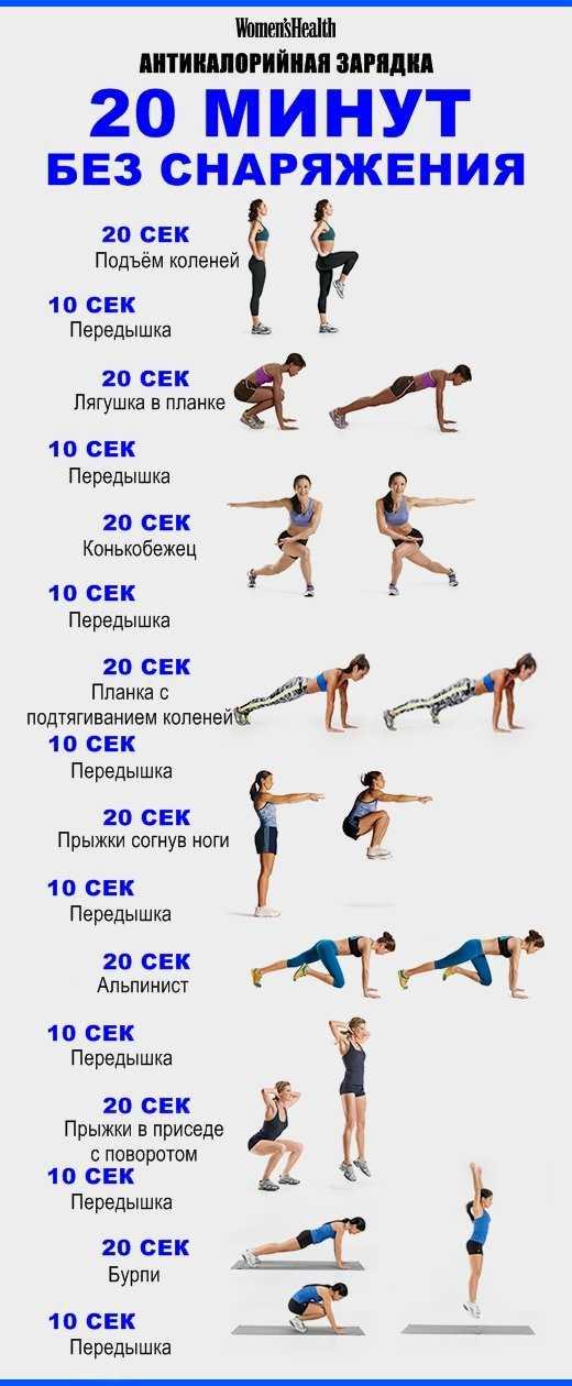 Предлагаем вам 10 отличных кардио-упражнений с весом собственного тела для быстрого похудения Для их выполнения понадобится лишь желание и свободное время
