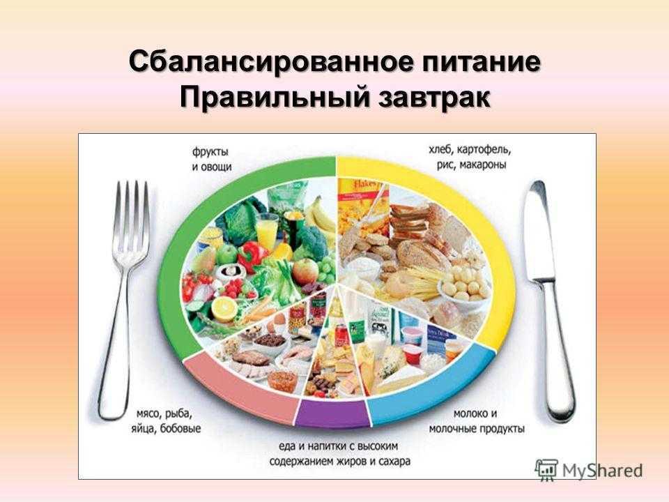 Гербалайф - как правильно принимать, чтобы похудеть