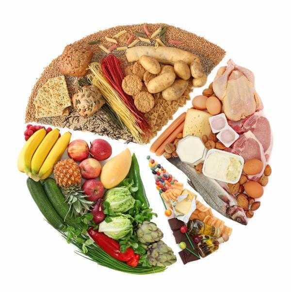 Топ вредных продуктов, от которых стоит отказаться