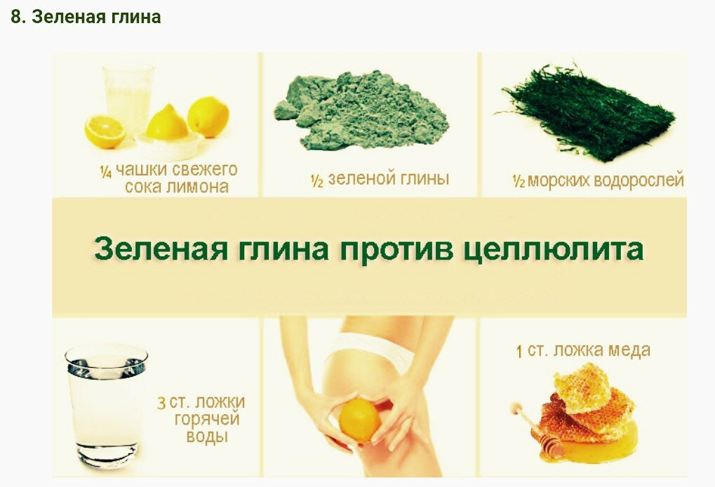 Эффективные средства от целлюлита в домашних условиях. как избавиться от целлюлита с помощью массажа, обертываний и диеты
