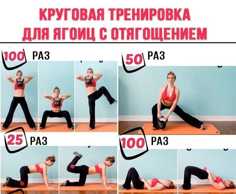 Мужская программа тренировок для похудения в тренажерном зале