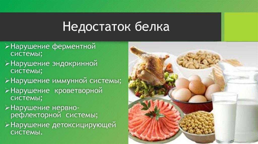 Эти 8 зловещих признаков намекают, что организм истощен! дефицит белка…