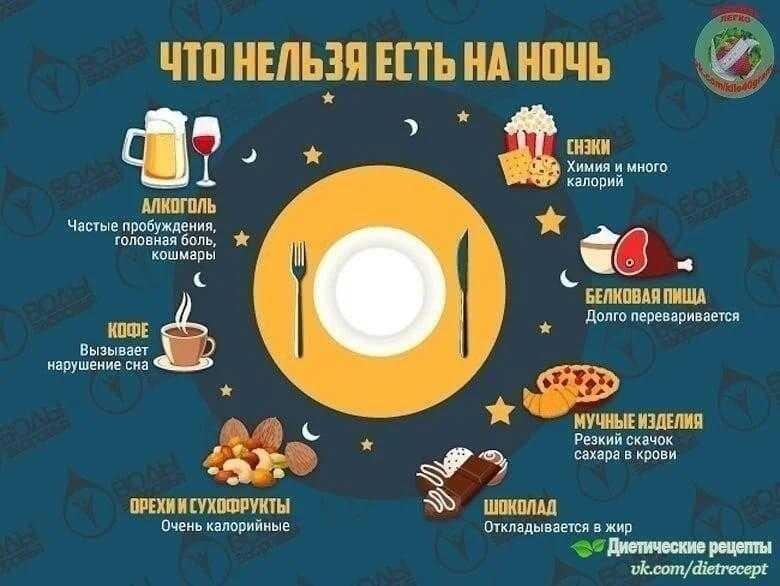Почему нельзя есть на ночь: польза и вред позднего ужина