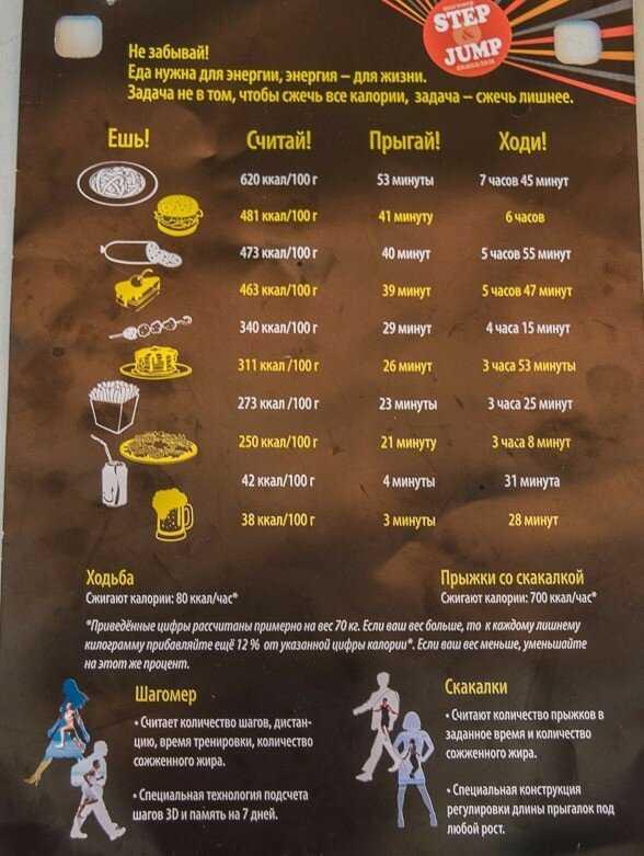 Сколько калорий нужно в день, чтобы похудеть Часть 2
