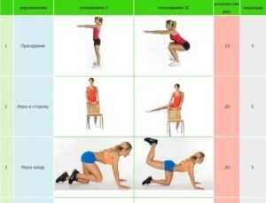 Как можно похудеть в ногах? самый эффективный метод для женщин и девушек