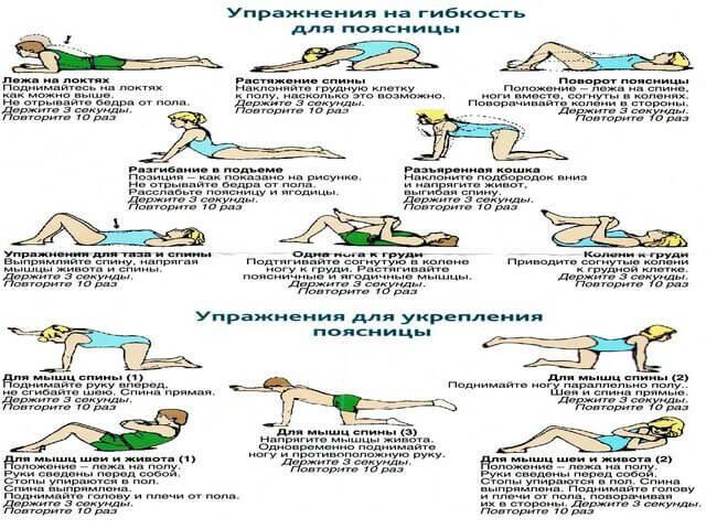 Упражнения для шейного отдела позвоночника: убираем боль за несколько минут!