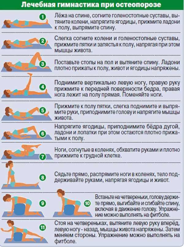 Особенности выполнения гимнастики доктора шишонина, для шеи и не только, при шейном остеохондрозе