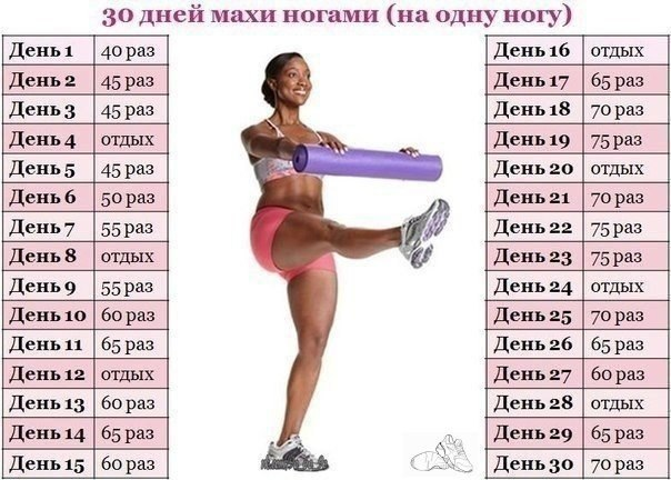 Средняя и малая ягодичные мышцы упражнения. как накачать средние ягодичные мышцы? упражнения для девушек, особенности тренировок. лучшее упражнение для красивой попы: выпады