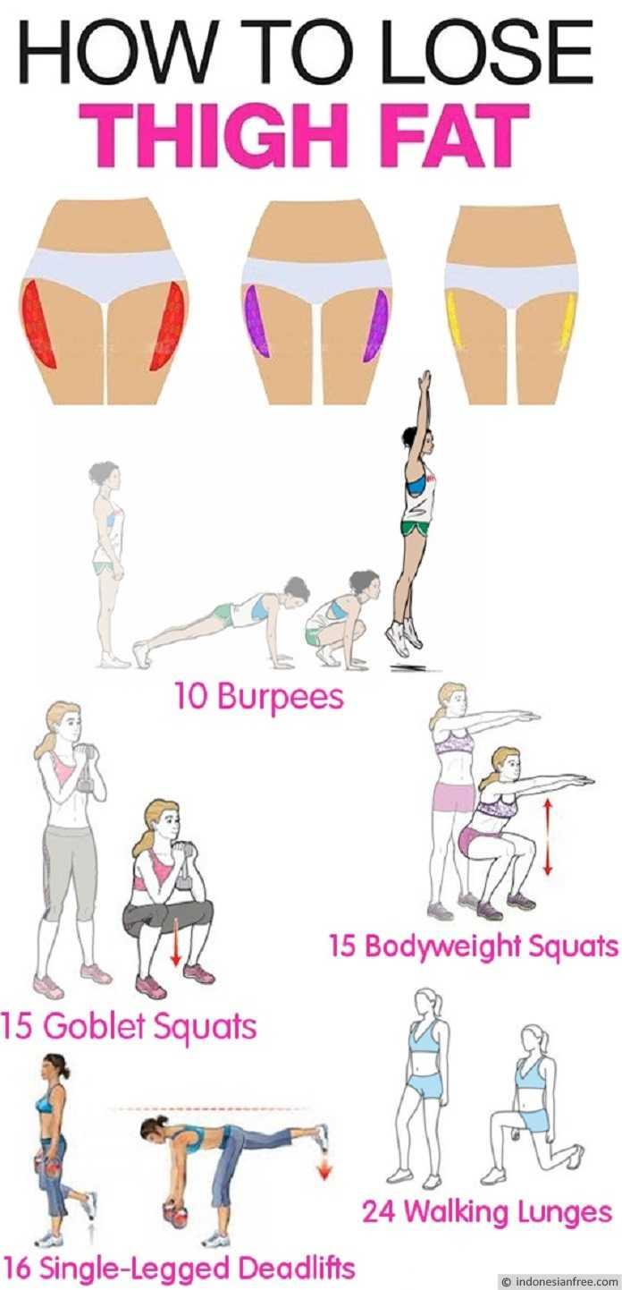 Упражнения для галифе: топ-50 самых эффективных упражнений для уменьшения бедер (55 фото)