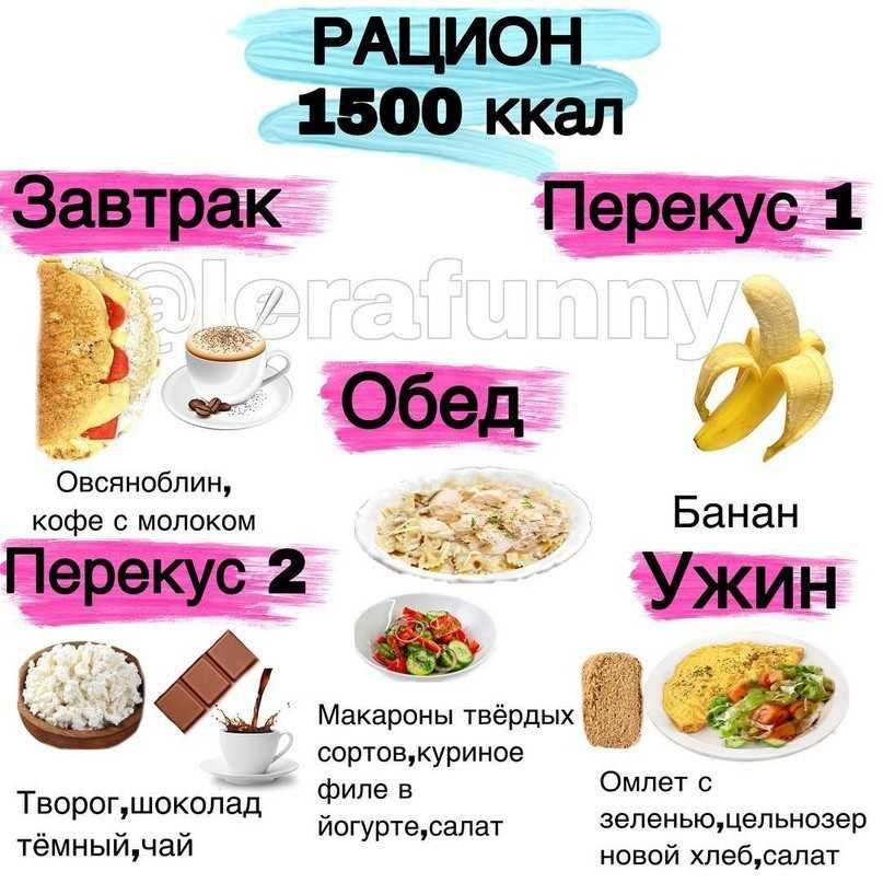 Правильное питание для снижения веса: примерный рацион для женщин, меню на неделю