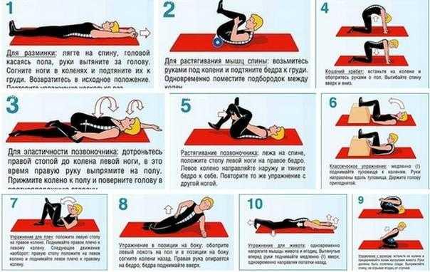 Программа физических упражнений при межпозвоночной грыже поясничного отдела