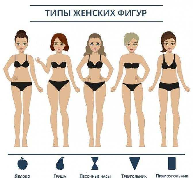 Как сделать идеальную фигуру: условия для красивой фигуры
