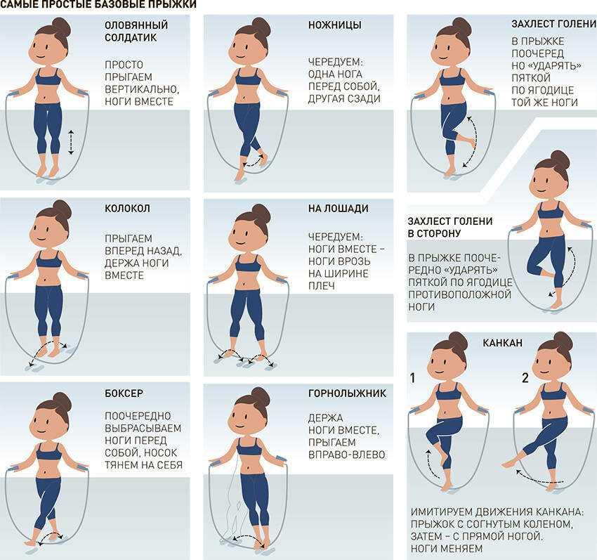Упражнения со скакалкой для похудения: комплекс тренировок