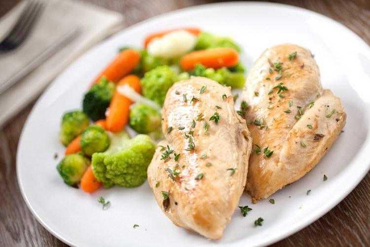 7 лучших рецептов куриной грудки