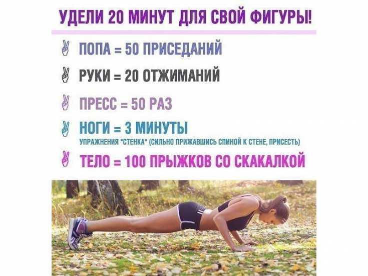 Интервальная тренировка для сжигания жира
