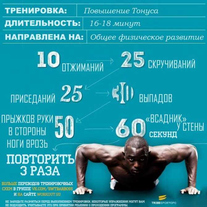 Короткие тренировки 10 minute body transformation от джиллиан майклс
