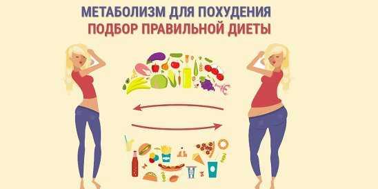 26 способов: как разогнать метаболизм для похудения после 30 лет