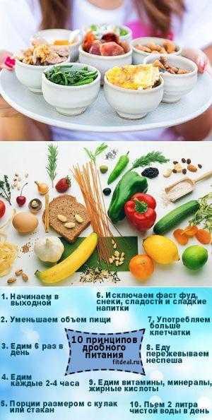 Правильное питание для похудения в домашних условиях: меню на месяц, неделю и каждый день