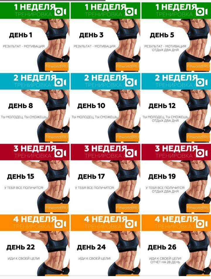 7 супер-интенсивных тренировок на 1000 калорий от youtube-канала fitforcefx