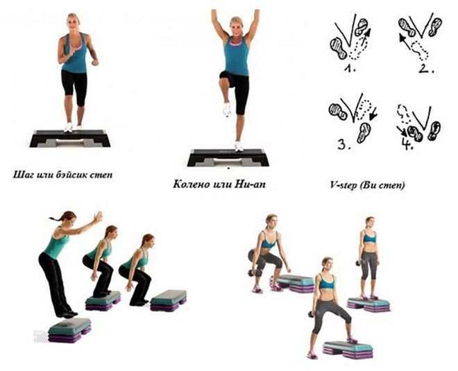 Степ-аэробика: что это Польза, вред, эффективность для похудения Базовые шаги (упражнения из степ-аэробики) в гифках Видео и музыка для начинающих