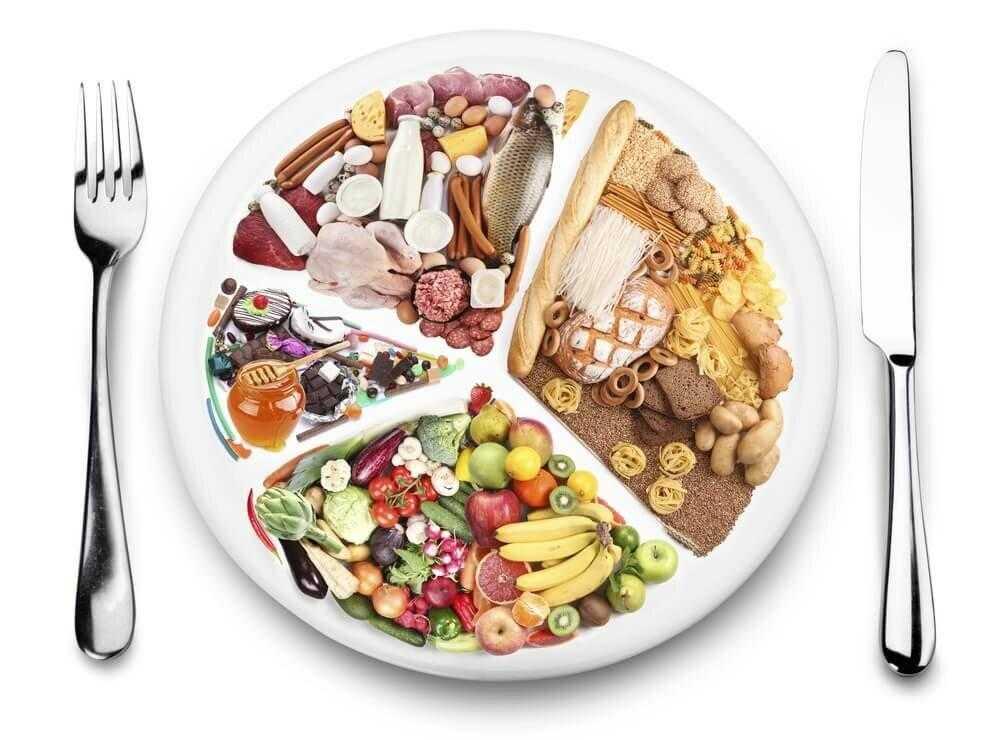 Гербалайф - как правильно принимать, чтобы похудеть ? отзывы похудевших