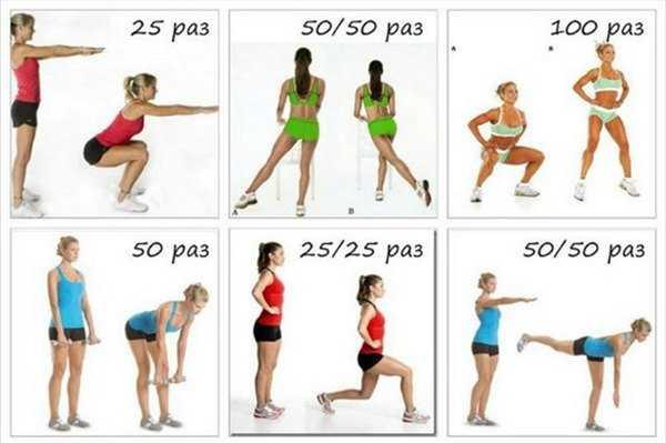 Эффективные упражнения для похудения ног и ляшек