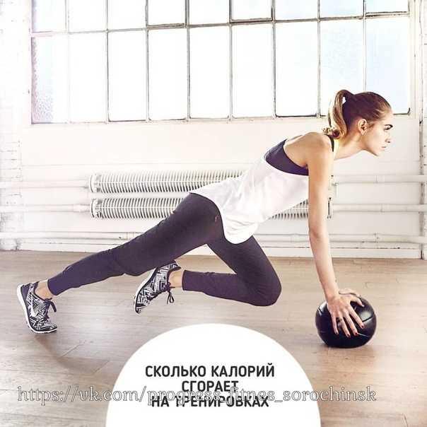 Тренировки, которые сжигают больше всего калорий