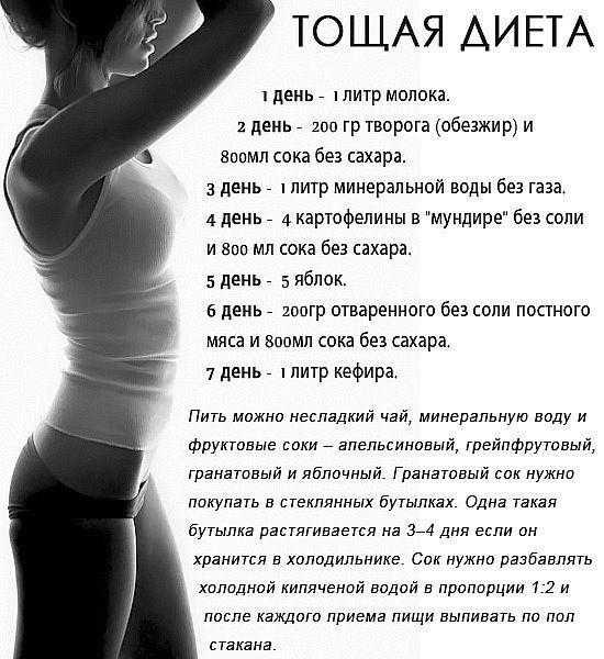 Диета по часам для похудения: эффективные меню, отзывы - минус 10 кг легко - похудейкина