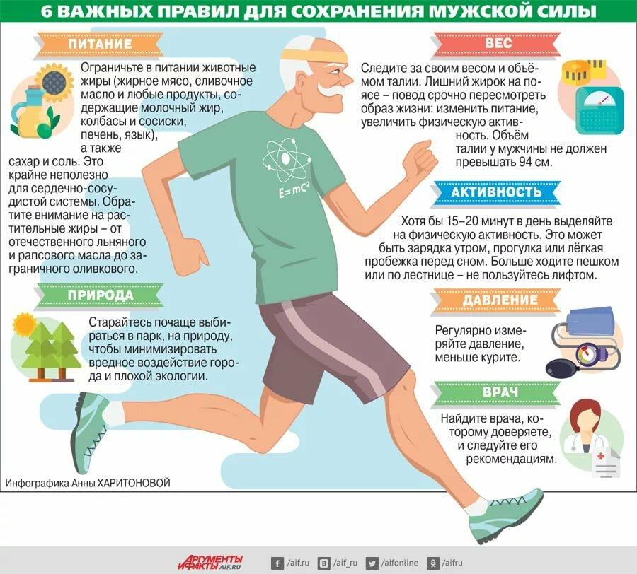 Что лучше для похудения: ходьба или бег?
