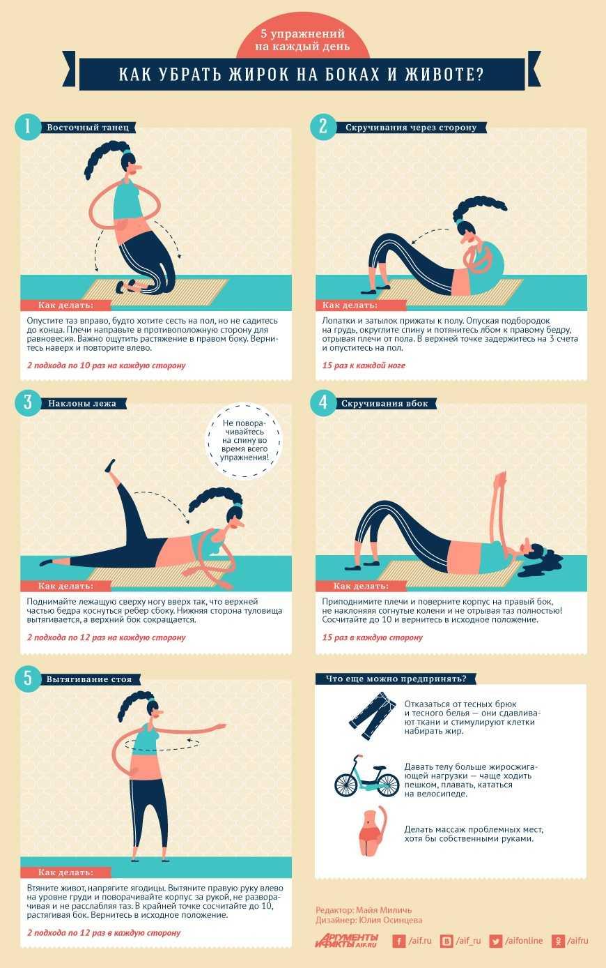 Упражнение скручивание для пресса: техника выполнения и вариации