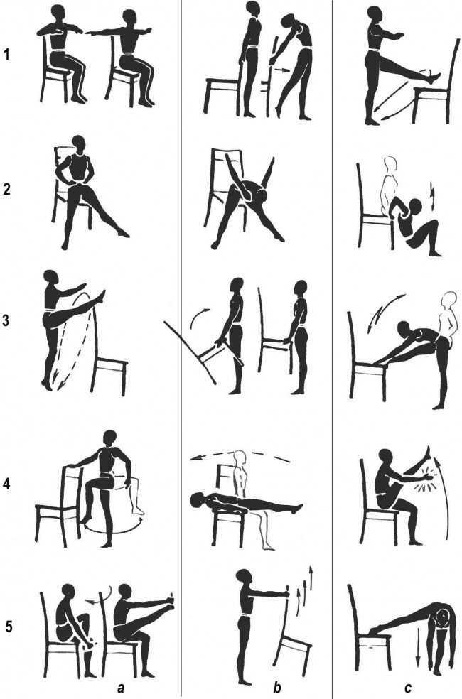 Как похудеть на работе: программа похудения, 18 упражнений. упражнения для похудения на работе