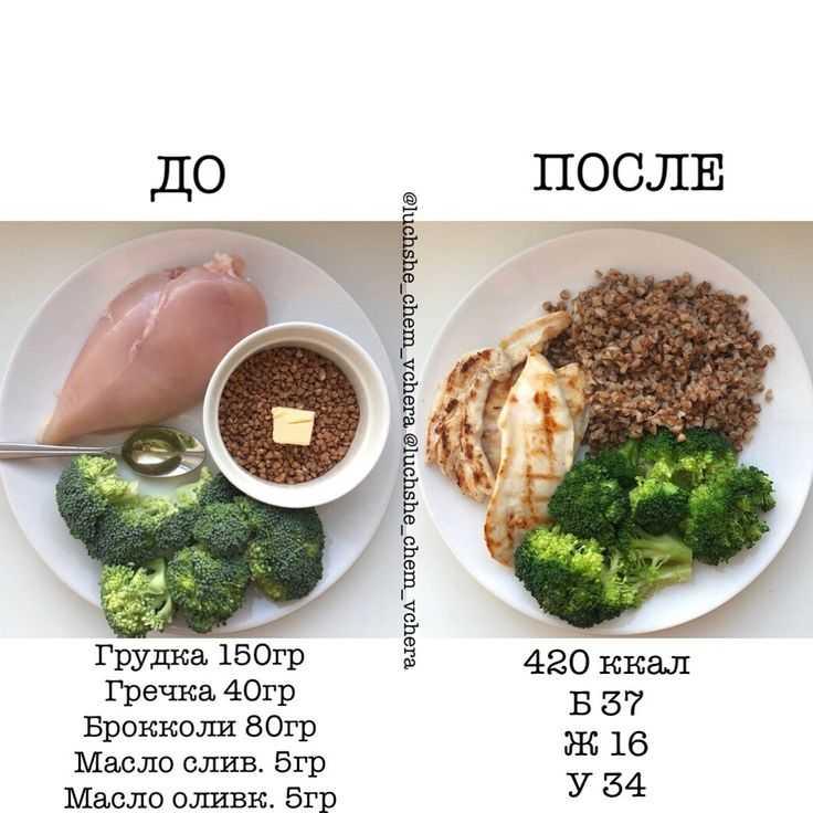 Правильный ужин: главные ошибки, для похудения, рецепты