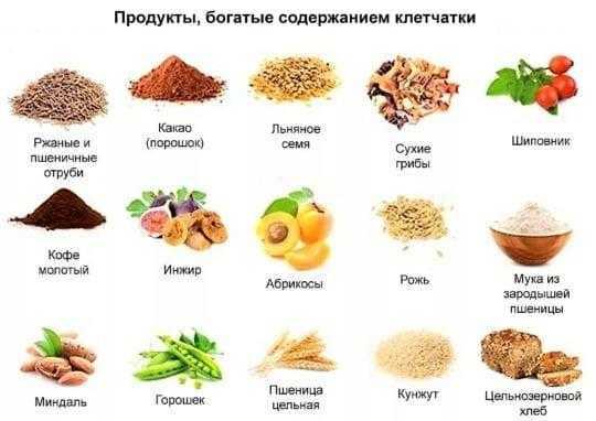 Пищевые волокна: значение, роль, состав и источники пищевых волокон в продуктах