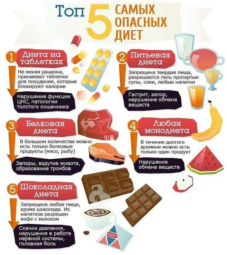 8 продуктов, которые мешают вам хорошо спать