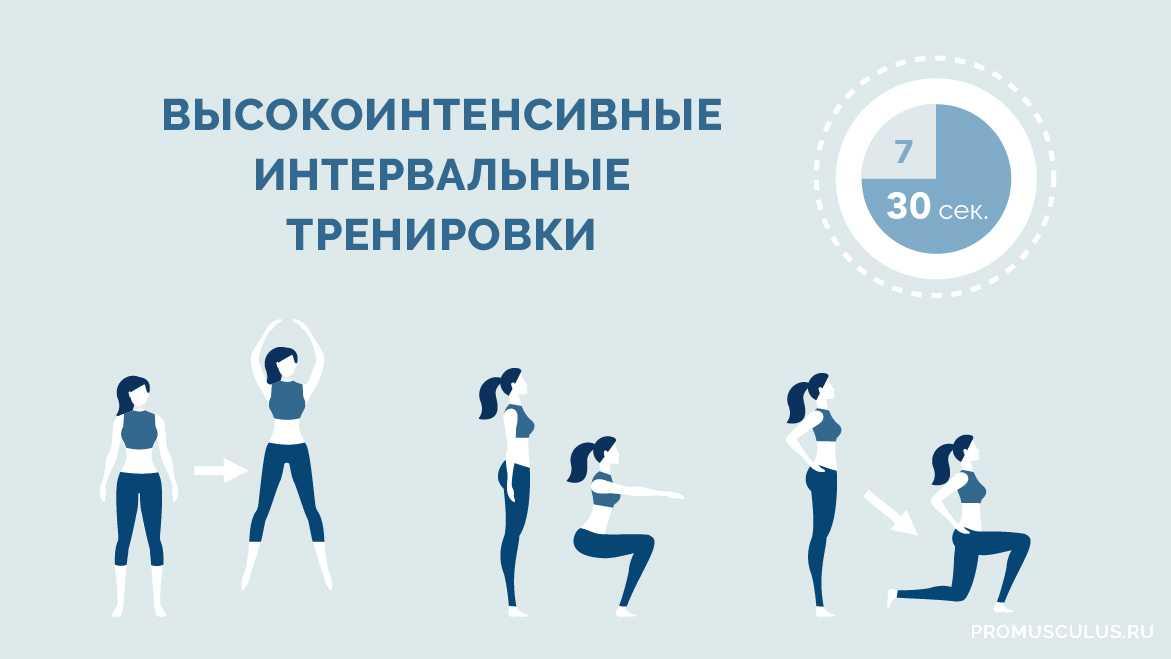 Топ-10 популярных youtube-каналов по фитнесу и тренировкам дома на русском языке