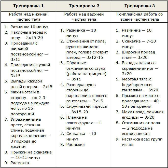 Упражнения на перевод с русского на английский, перевод предложений слушать онлайн