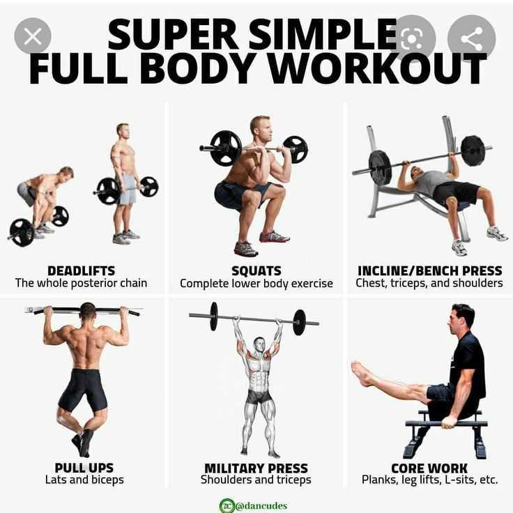 Тренировки для похудения, как эффективно тренироваться силовыми упражнениями
