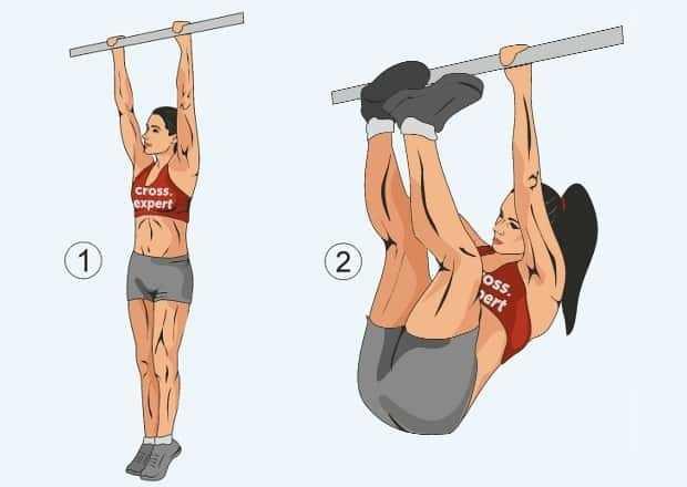 Упражнения на боковой пресс: 6 упражнений для тренировик косых