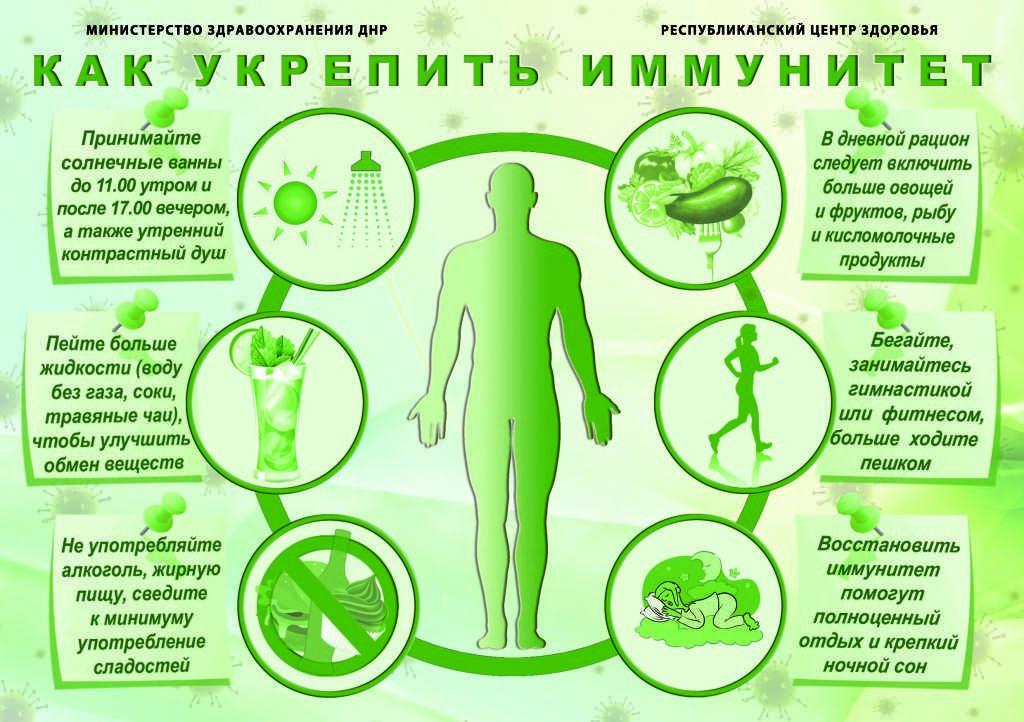 Укрепление иммунитета: самые простые средства