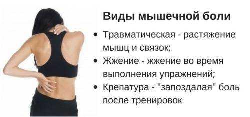 Как снять боль в мышцах после тренировки. как избавиться от боли