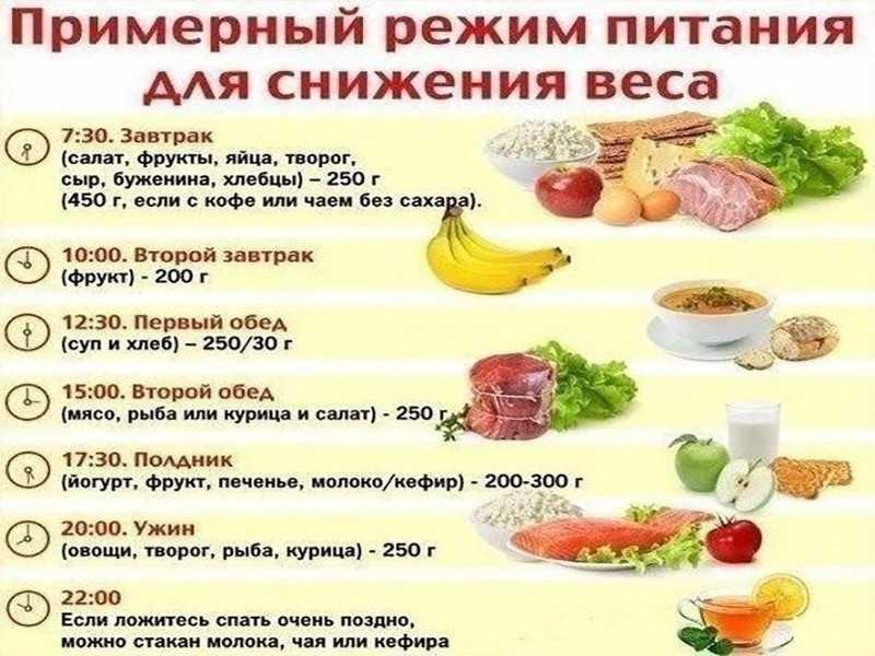 Фруктовая диета: меню для похудения