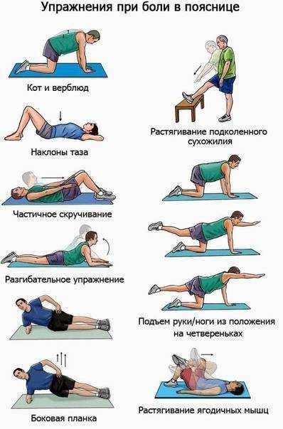 5 упражнений, чтобы предотвратить или снять боль в пояснице