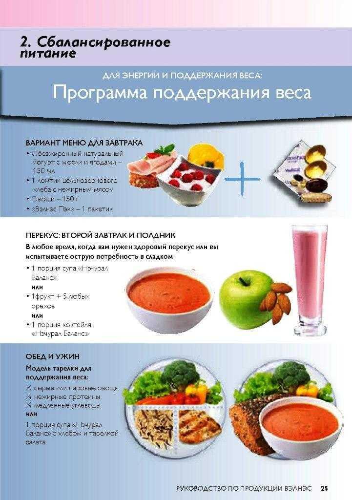Какими веществами богат протеиновый коктейль Формула 1 Гербалайф Почему важно включать его в свой рацион для сбалансированного питания Ответы в статье
