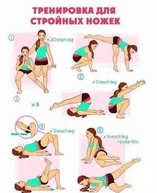 Как похудеть в ногах: упражнения, процедуры, программы тренировок