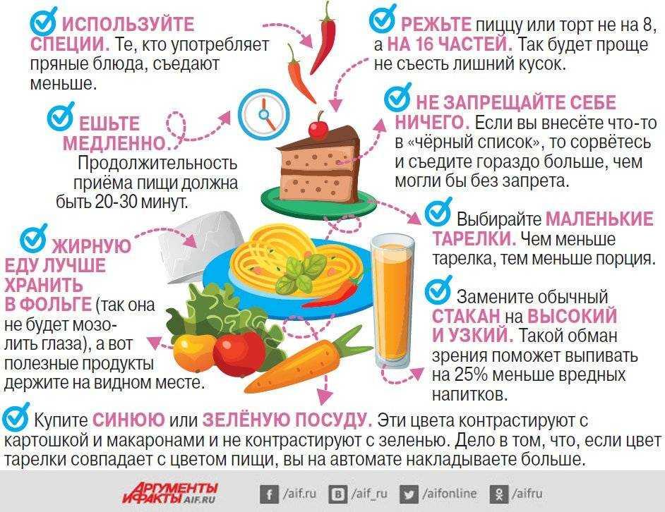 Чек-лист: продукты, которые мешают крепкому сну