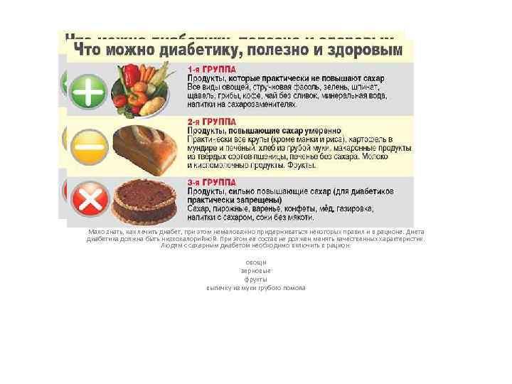 Основы и принципы правильного питания для снижения веса