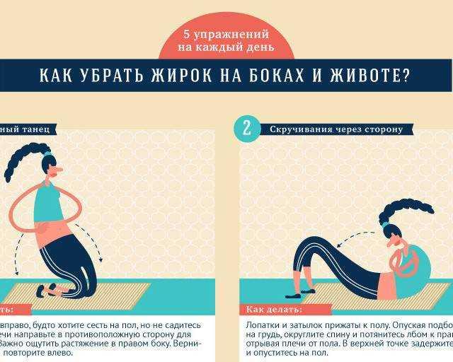 Как убрать живот и бока — быстрый и 100% рабочий метод для мужчин