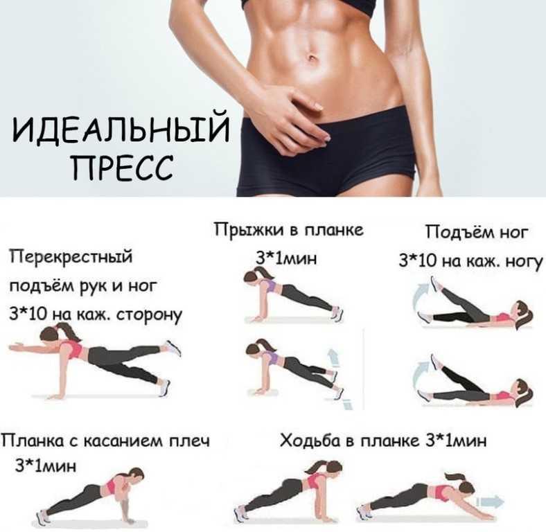 Изометрические (статические) упражнения - польза и вред