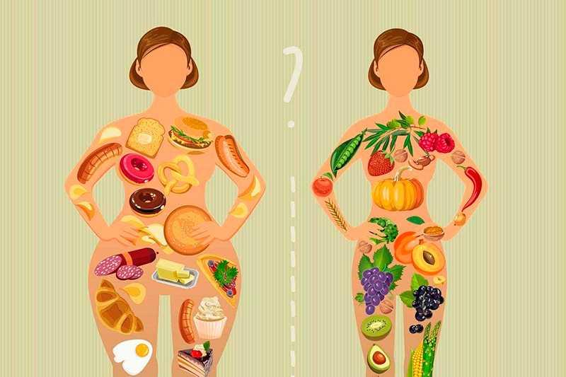 Что худеет в первую очередь у женщин