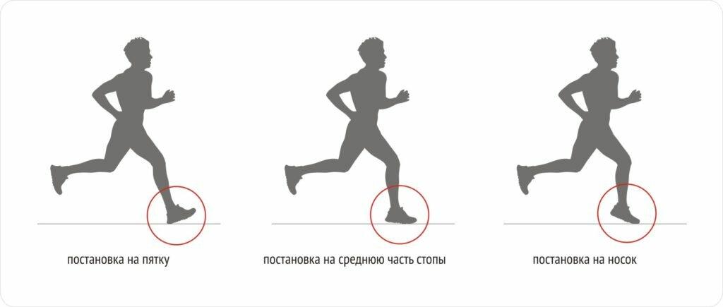 Как правильно бегать: техника естественного бега